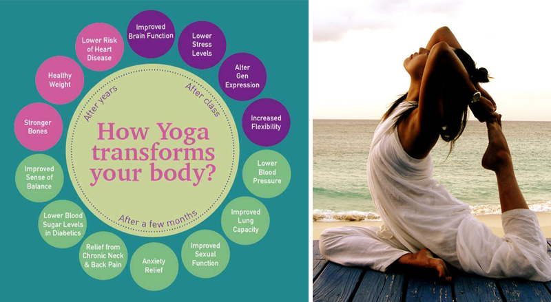how-bundaberg-yoga-transforms-your-body-Dr.Mehta's Hospital